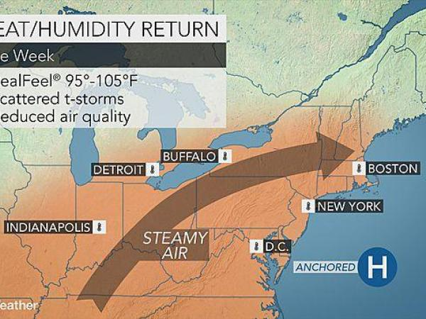 Heat wave and humidity lingers through the rest of the week