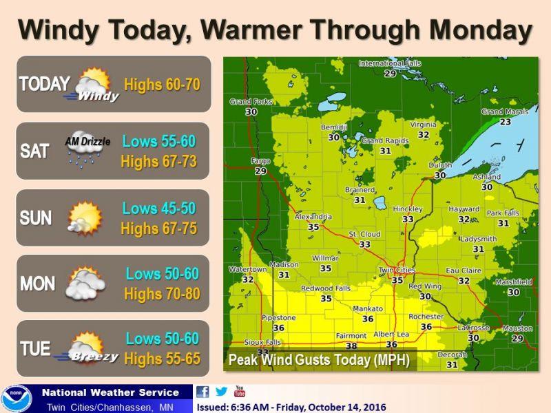 twin cities weekend weather  more sun  slightly warmer