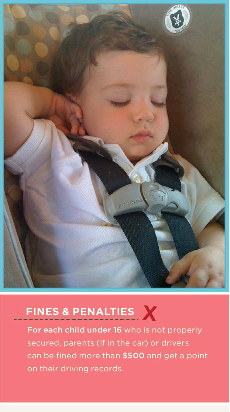 Reminder To Parents On New Car Seat Law That Clicks In Jan