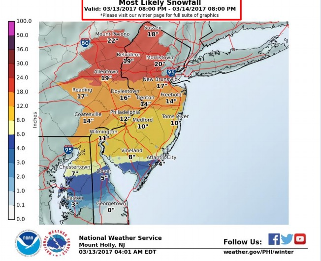 Gov. Christie declares state of emergency ahead of powerful snowstorm