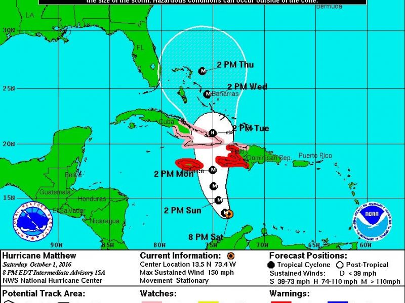 Powerful Hurricane Matthew Barely Moving Forecasters