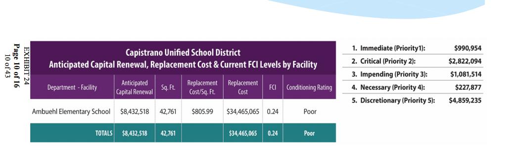 Public Disclosure Capistrano Unified School District: May 2017