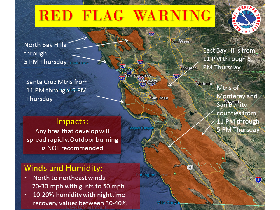SMC Officials Warn Of Critical Fire Weather Conditions Near