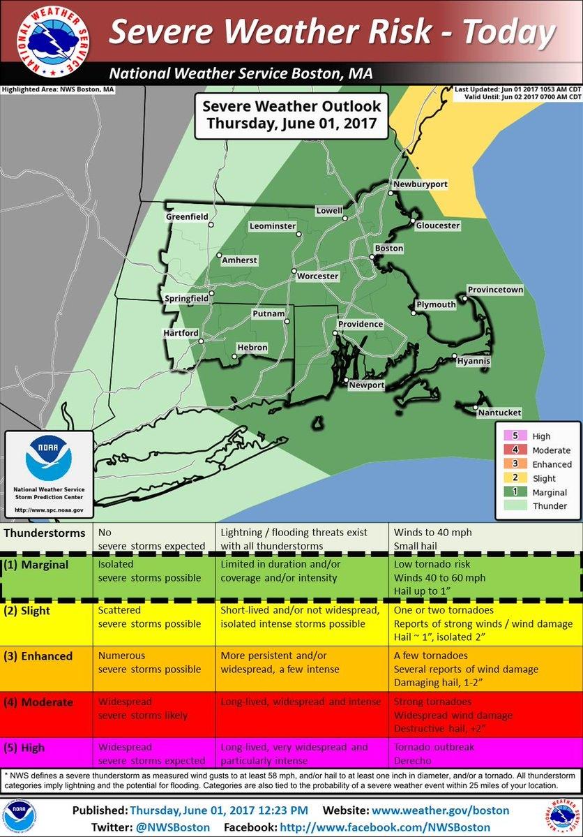 Boston, Massachusetts 7 Day Weather Forecast - The Weather ...