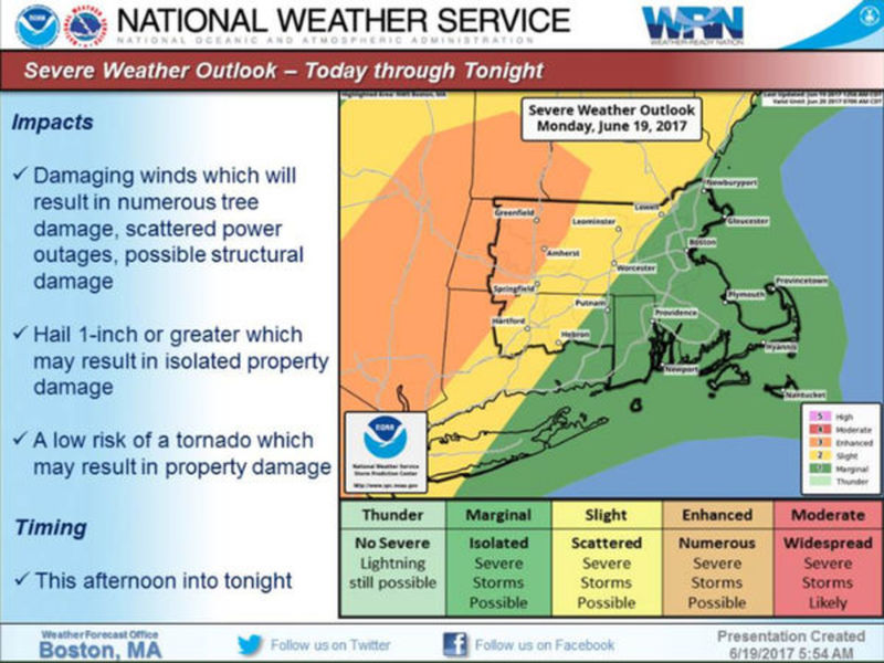 Latest Ri Weather Forecast Thunderstorms Wind Possible This Afternoon Evening