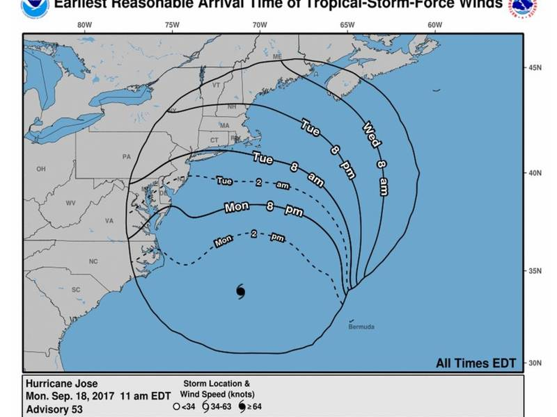 Hurricane Jose Swells Rip Currents Expected Along N C